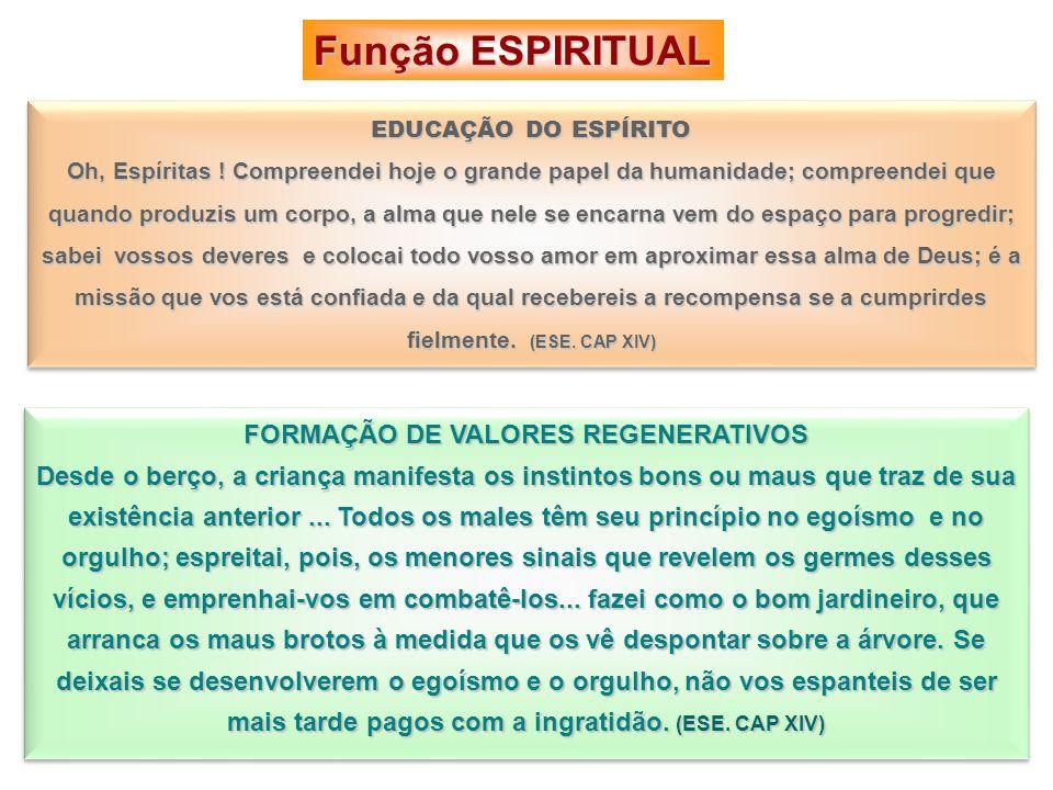 FORMAÇÃO DE VALORES REGENERATIVOS