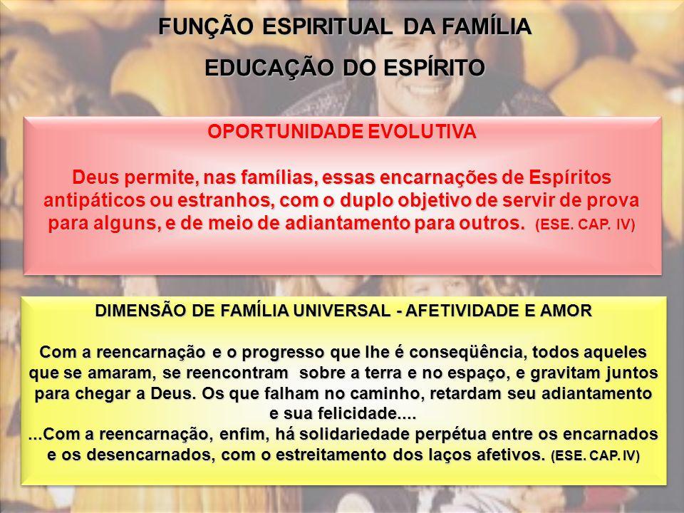 FUNÇÃO ESPIRITUAL DA FAMÍLIA EDUCAÇÃO DO ESPÍRITO