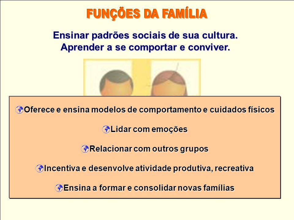 FUNÇÕES DA FAMÍLIA Ensinar padrões sociais de sua cultura.