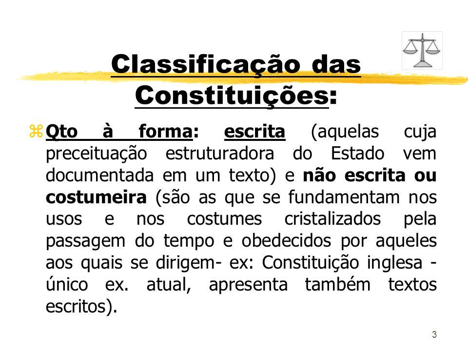 Classificação das Constituições:
