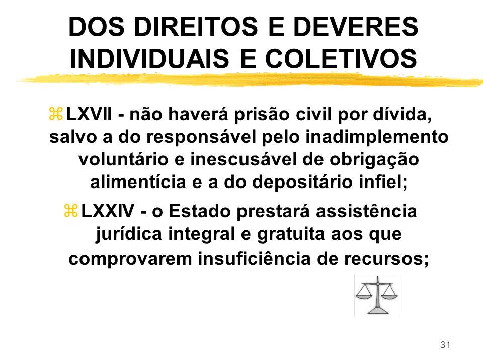 DOS DIREITOS E DEVERES INDIVIDUAIS E COLETIVOS