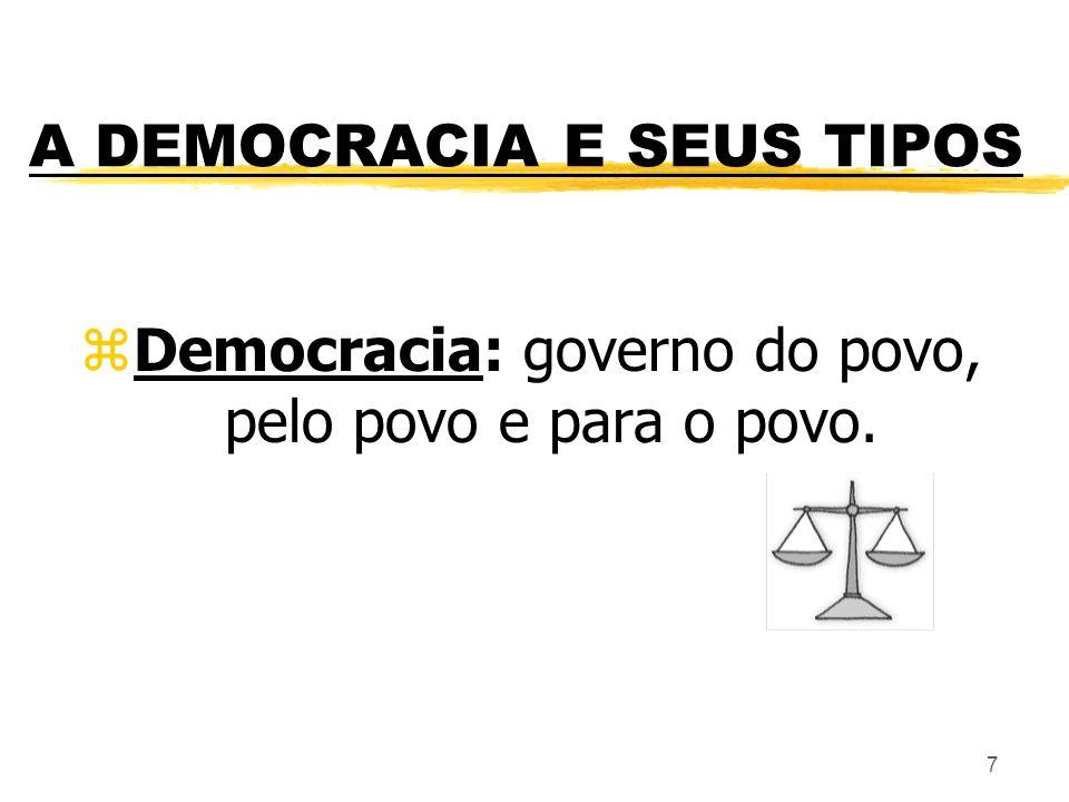 A DEMOCRACIA E SEUS TIPOS