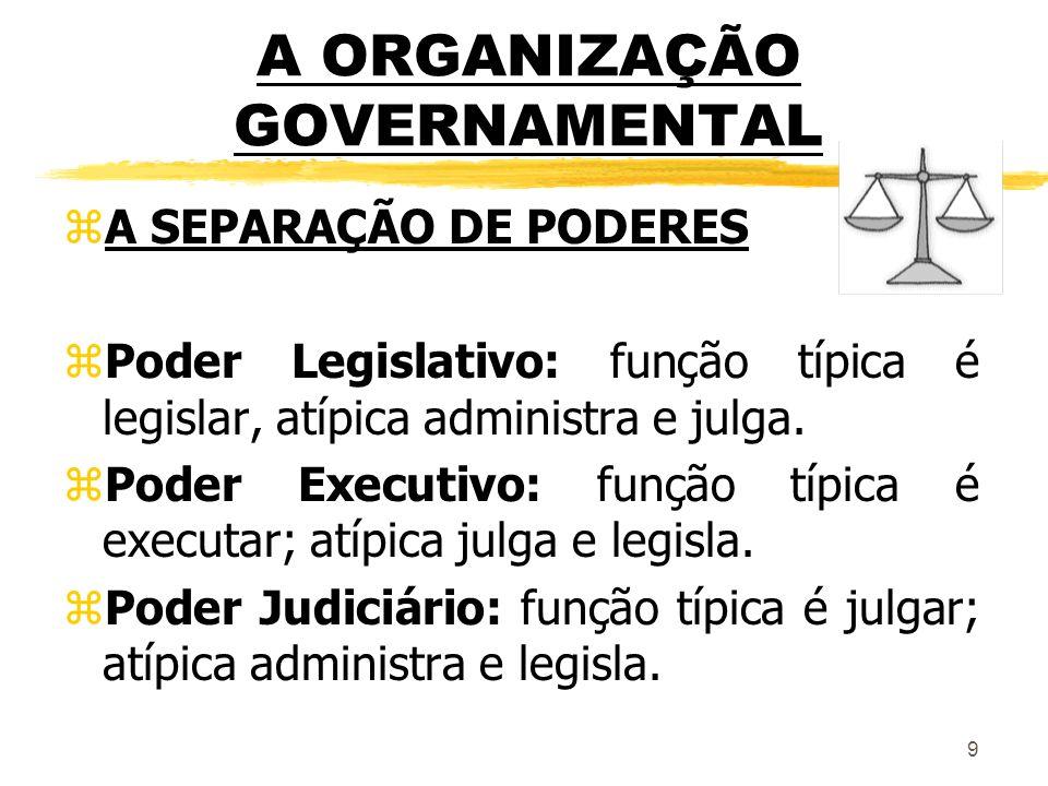 A ORGANIZAÇÃO GOVERNAMENTAL
