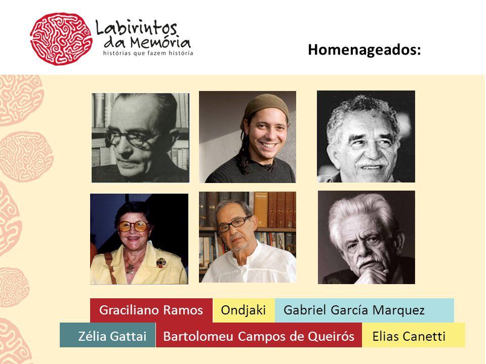 Homenageados: Graciliano Ramos Ondjaki Gabriel García Marquez