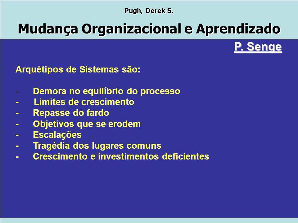 P. Senge Arquétipos de Sistemas são: