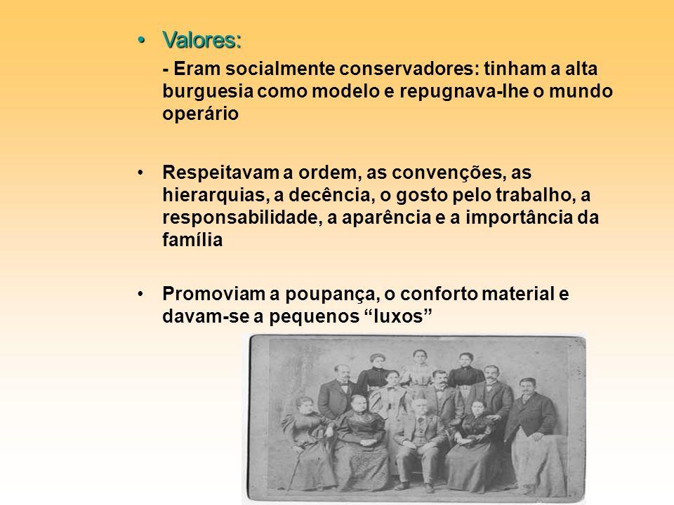 Valores: - Eram socialmente conservadores: tinham a alta burguesia como modelo e repugnava-lhe o mundo operário.