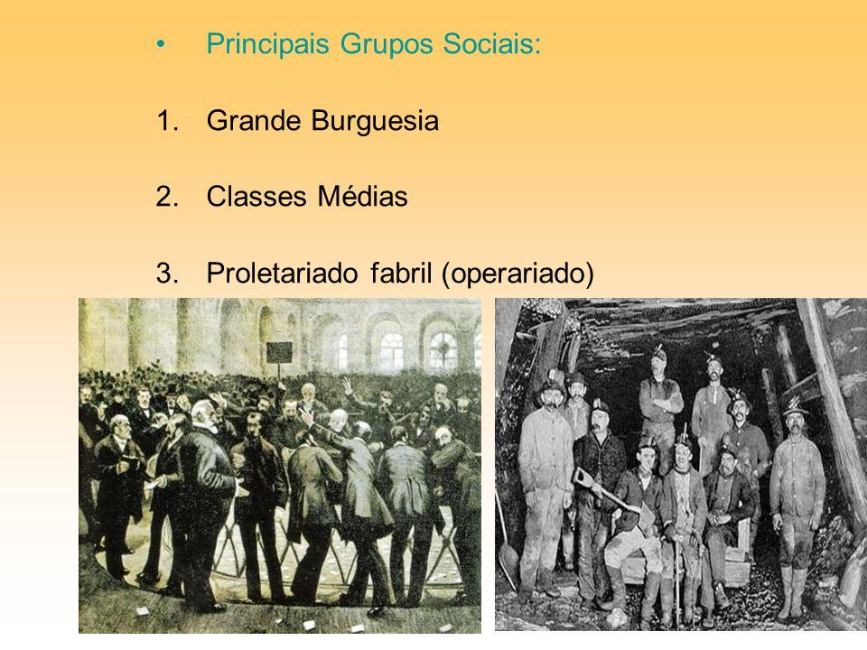 Principais Grupos Sociais: