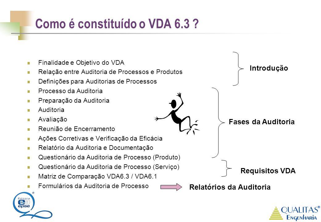 Como é constituído o VDA 6.3
