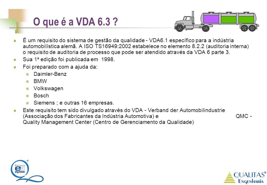 O que é a VDA 6.3