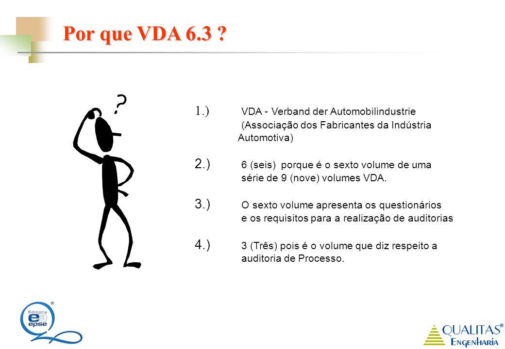 Por que VDA 6.3 1.) VDA - Verband der Automobilindustrie