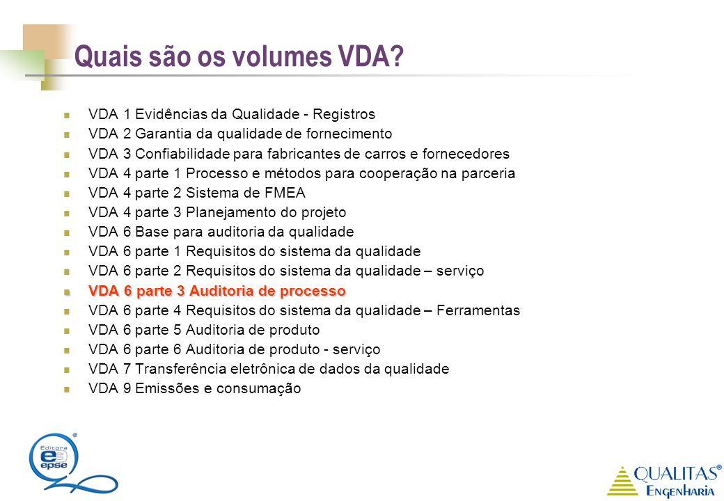 Quais são os volumes VDA
