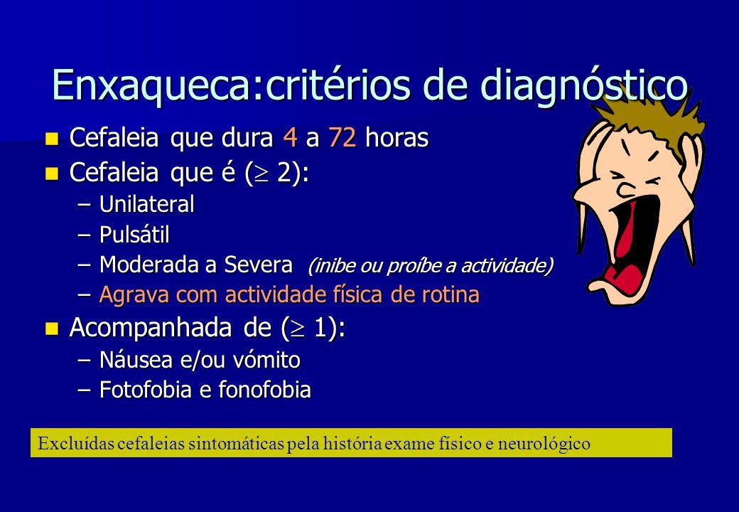 Enxaqueca:critérios de diagnóstico