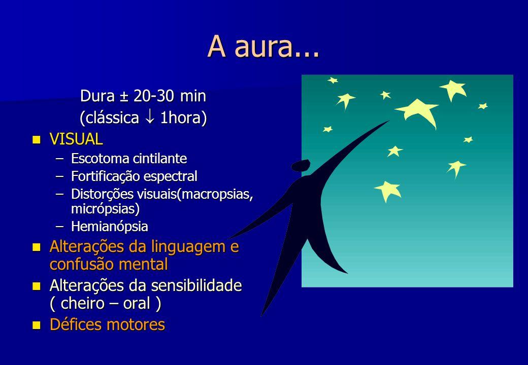 A aura... Dura ± 20-30 min (clássica  1hora) VISUAL
