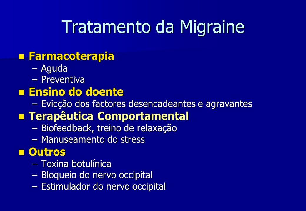 Tratamento da Migraine