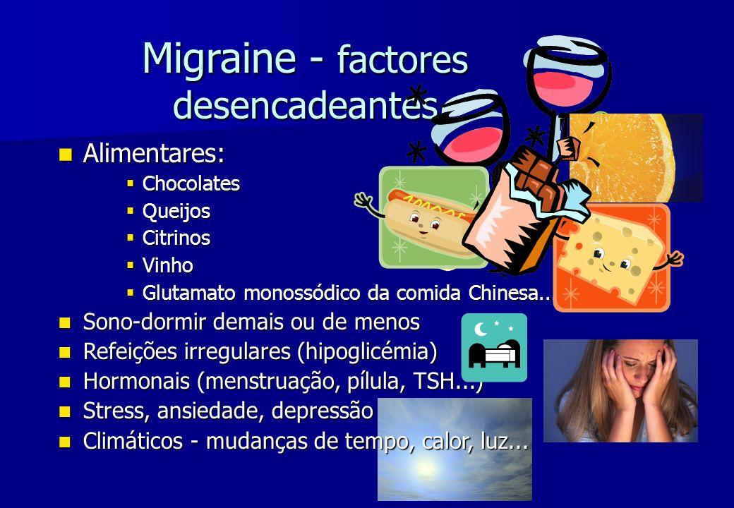 Migraine - factores desencadeantes