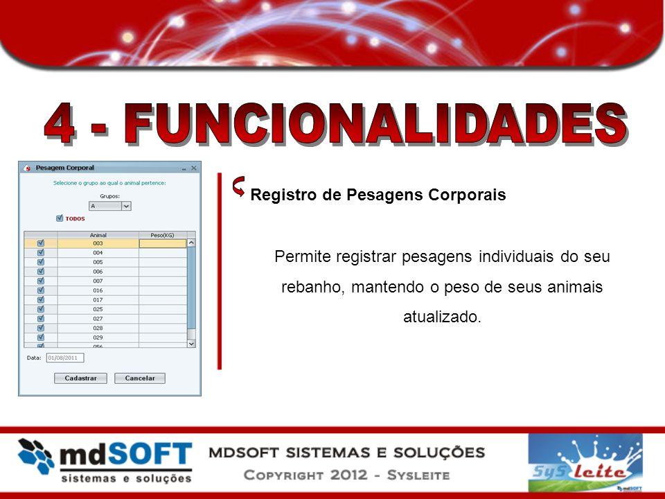 4 - FUNCIONALIDADES Registro de Pesagens Corporais