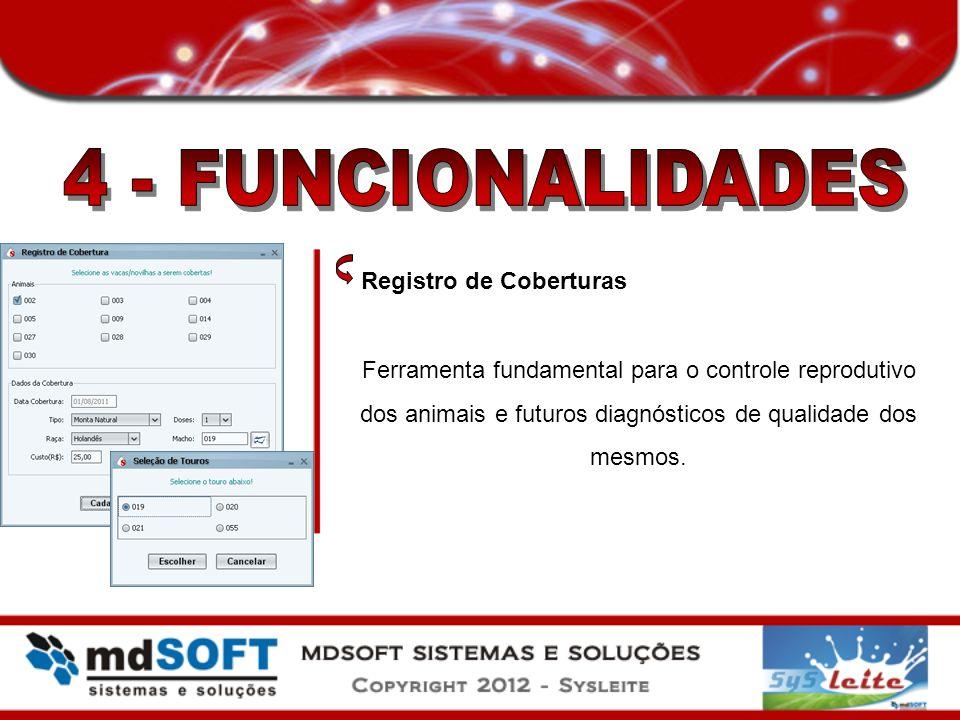 4 - FUNCIONALIDADES Registro de Coberturas