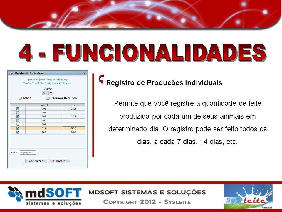 4 - FUNCIONALIDADES Registro de Produções Individuais