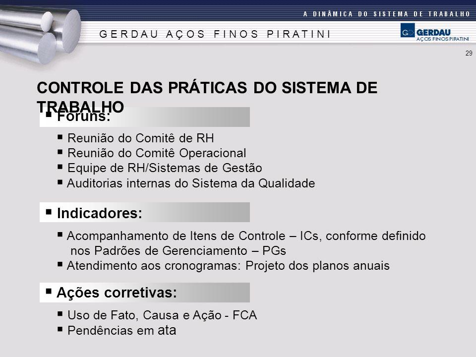 CONTROLE DAS PRÁTICAS DO SISTEMA DE TRABALHO
