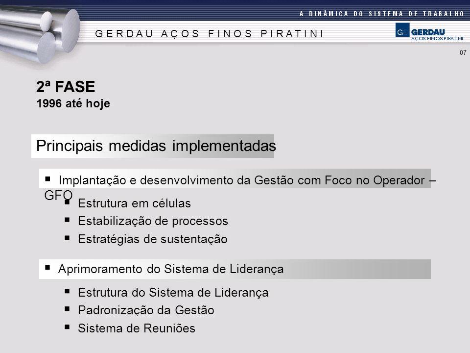 Principais medidas implementadas