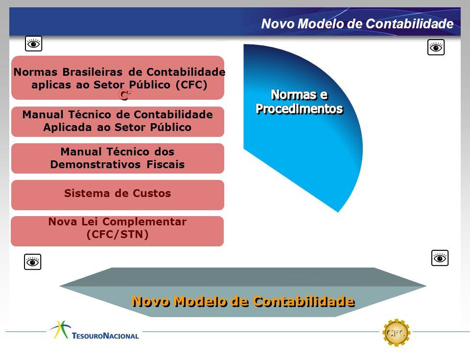 Novo Modelo de Contabilidade
