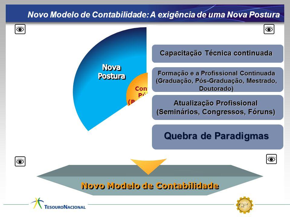 Novo Modelo de Contabilidade: A exigência de uma Nova Postura