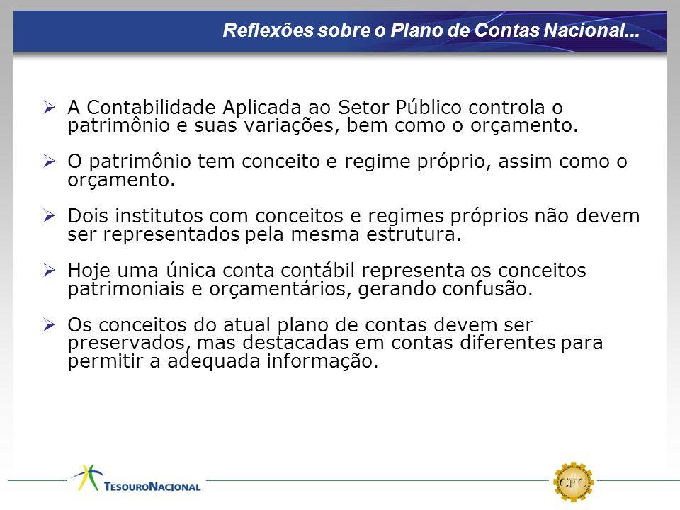 Reflexões sobre o Plano de Contas Nacional...