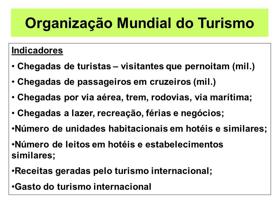 Organização Mundial do Turismo
