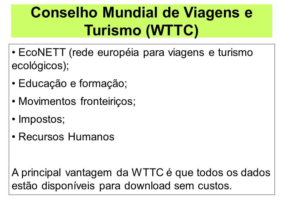 Conselho Mundial de Viagens e Turismo (WTTC)