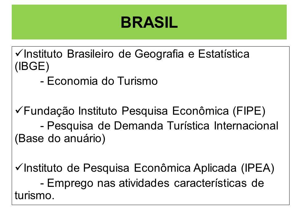 BRASIL Instituto Brasileiro de Geografia e Estatística (IBGE)