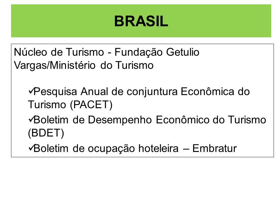BRASIL Núcleo de Turismo - Fundação Getulio Vargas/Ministério do Turismo. Pesquisa Anual de conjuntura Econômica do Turismo (PACET)