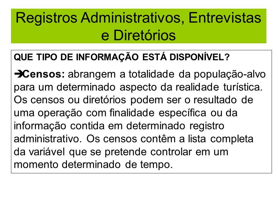 Registros Administrativos, Entrevistas e Diretórios