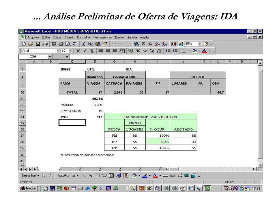 ... Análise Preliminar de Oferta de Viagens: IDA