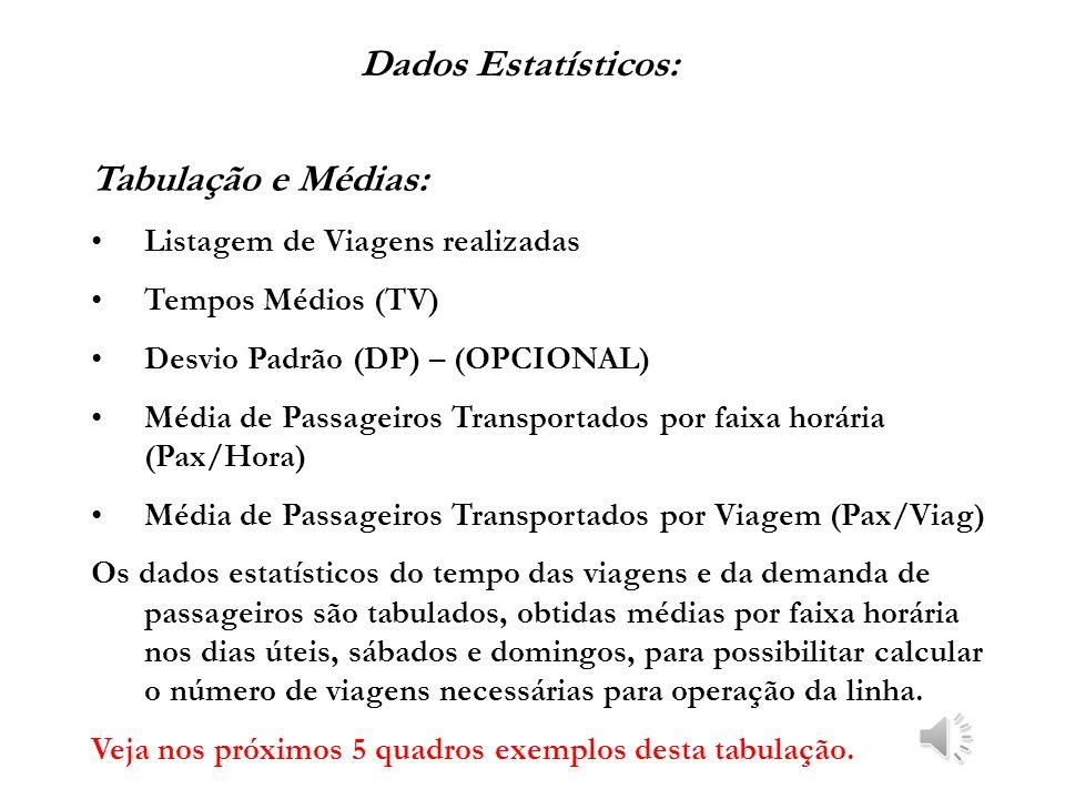 Dados Estatísticos: Tabulação e Médias: Listagem de Viagens realizadas