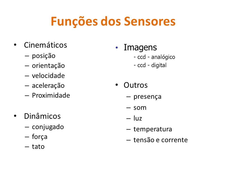 Funções dos Sensores Cinemáticos Imagens Dinâmicos Outros posição