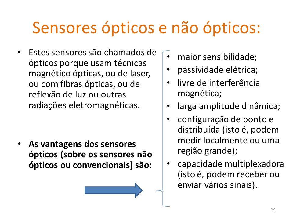 Sensores ópticos e não ópticos:
