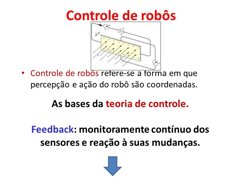 As bases da teoria de controle.