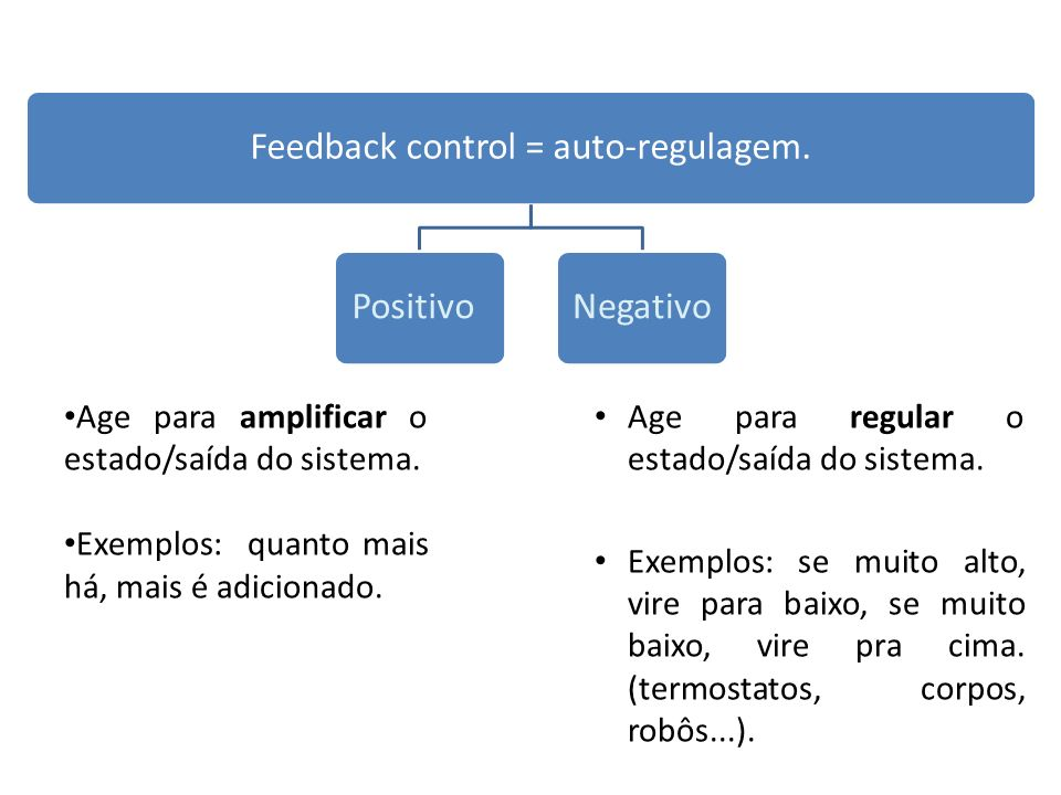Feedback control = auto-regulagem.