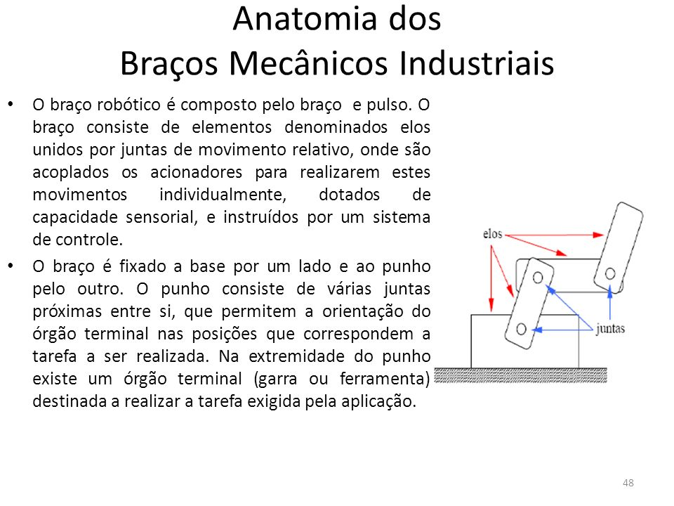 Anatomia dos Braços Mecânicos Industriais