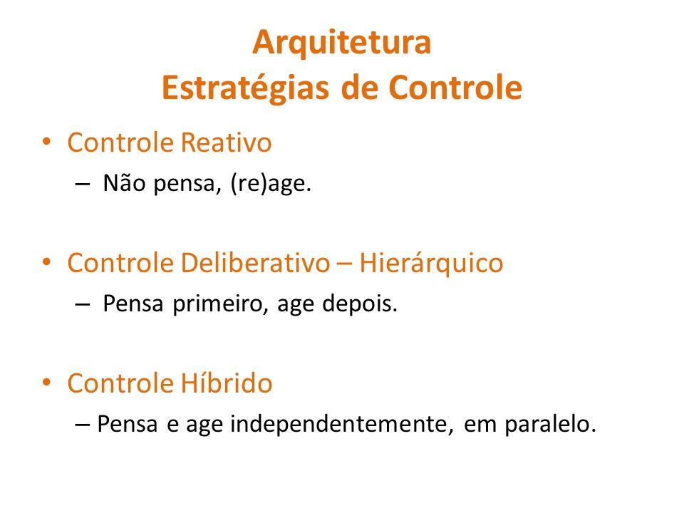 Arquitetura Estratégias de Controle