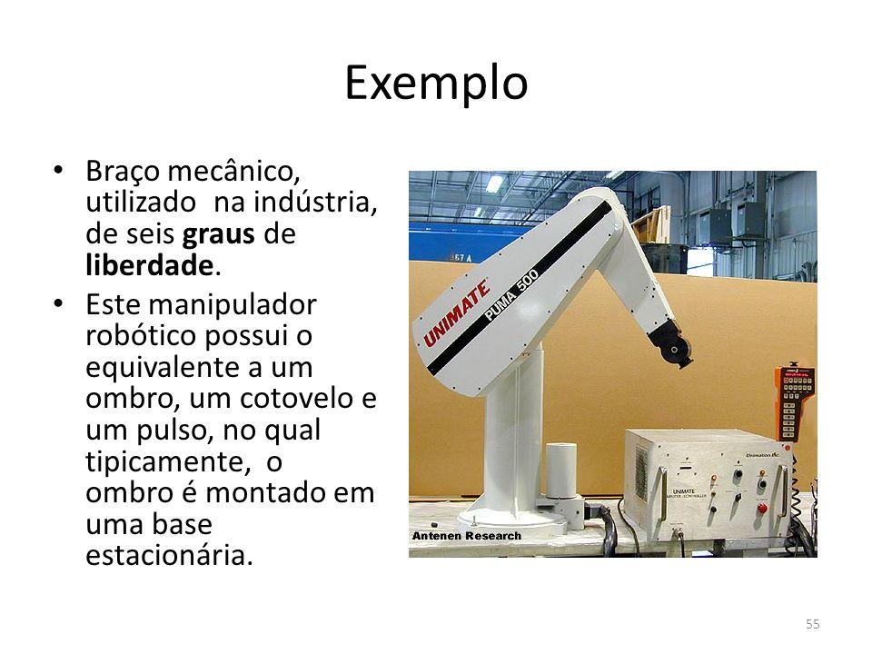 Exemplo Braço mecânico, utilizado na indústria, de seis graus de liberdade.