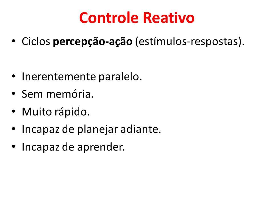 Controle Reativo Ciclos percepção-ação (estímulos-respostas).