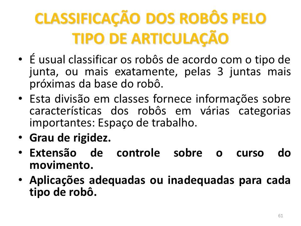CLASSIFICAÇÃO DOS ROBÔS PELO TIPO DE ARTICULAÇÃO