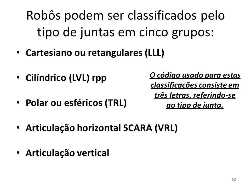 Robôs podem ser classificados pelo tipo de juntas em cinco grupos: