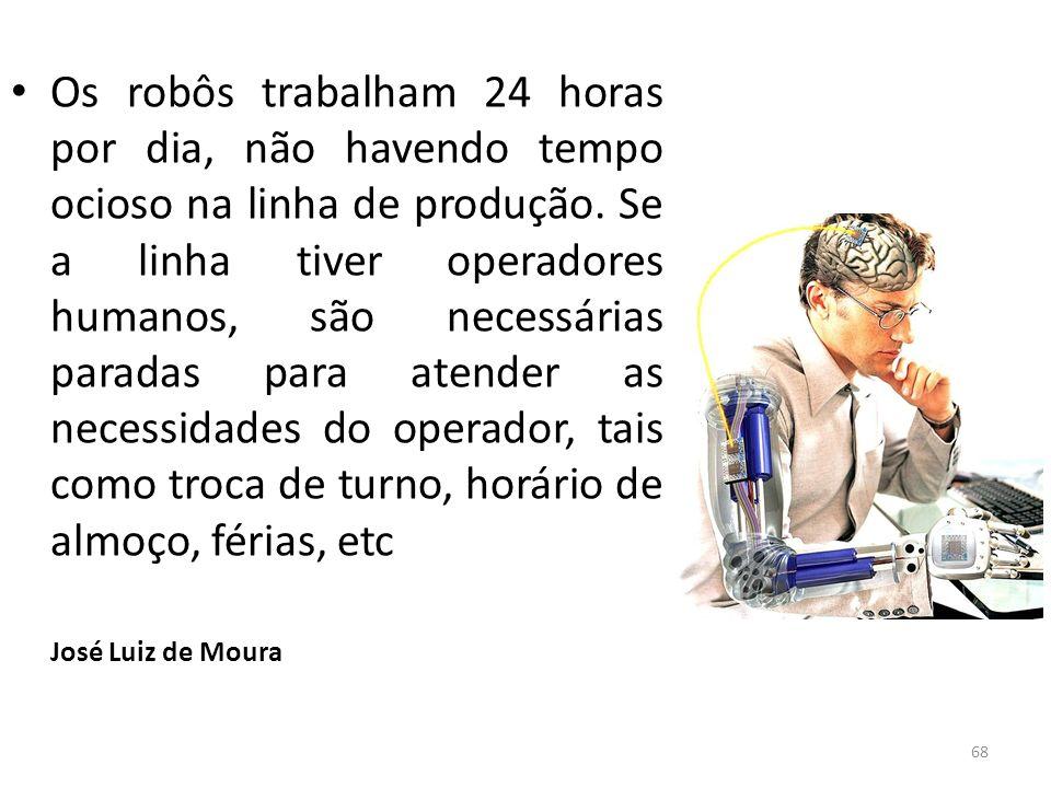 Os robôs trabalham 24 horas por dia, não havendo tempo ocioso na linha de produção. Se a linha tiver operadores humanos, são necessárias paradas para atender as necessidades do operador, tais como troca de turno, horário de almoço, férias, etc