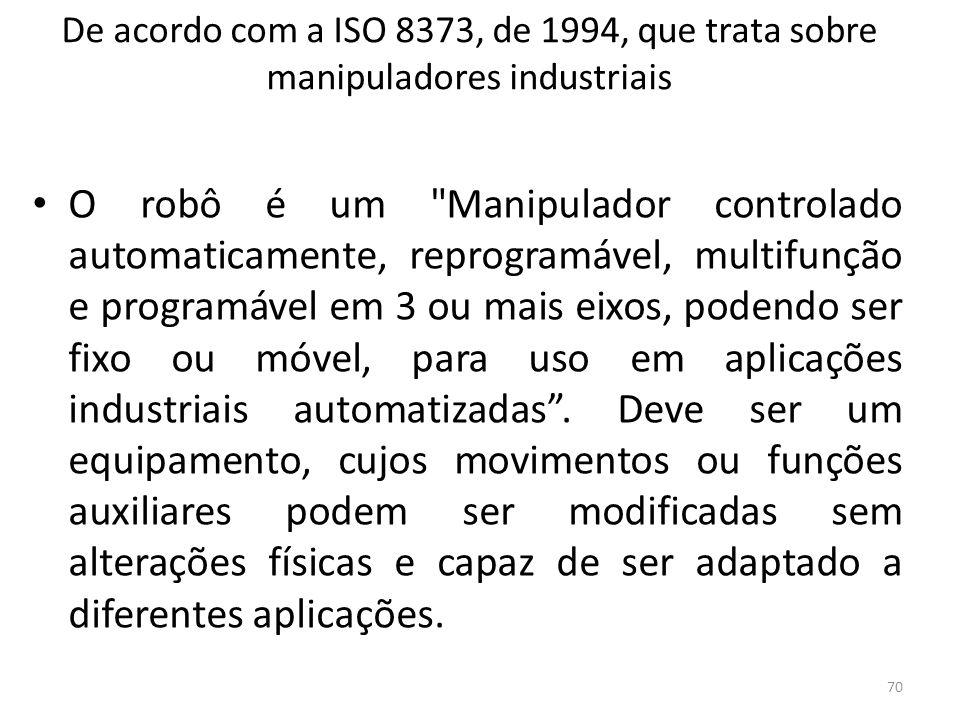 De acordo com a ISO 8373, de 1994, que trata sobre manipuladores industriais