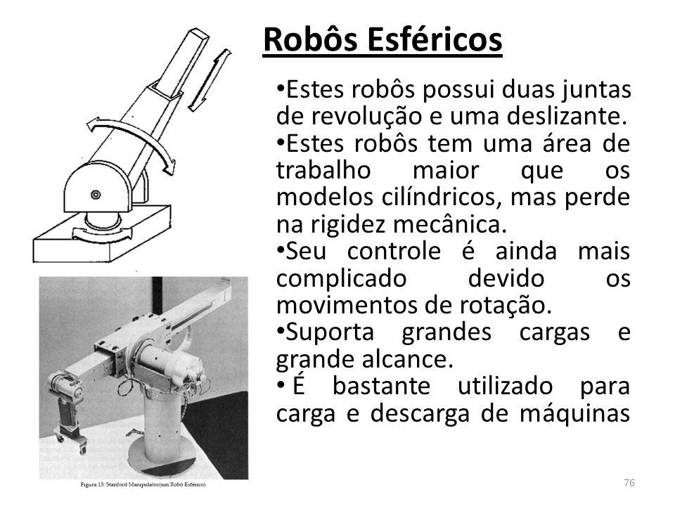 Robôs Esféricos Estes robôs possui duas juntas de revolução e uma deslizante.