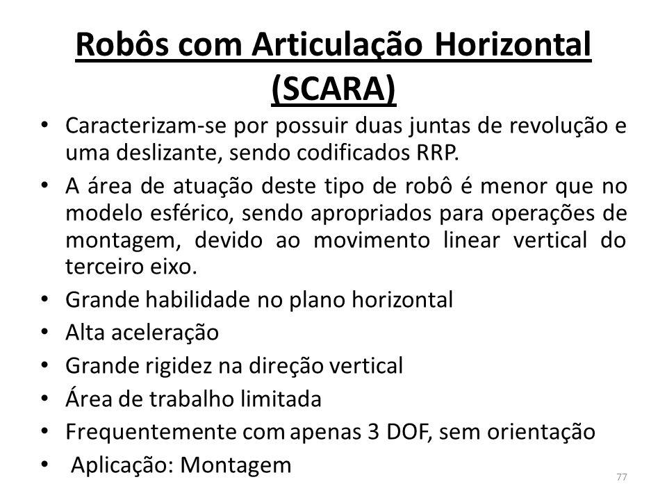 Robôs com Articulação Horizontal (SCARA)