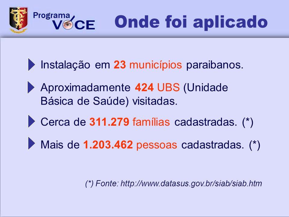Onde foi aplicado Instalação em 23 municípios paraibanos.