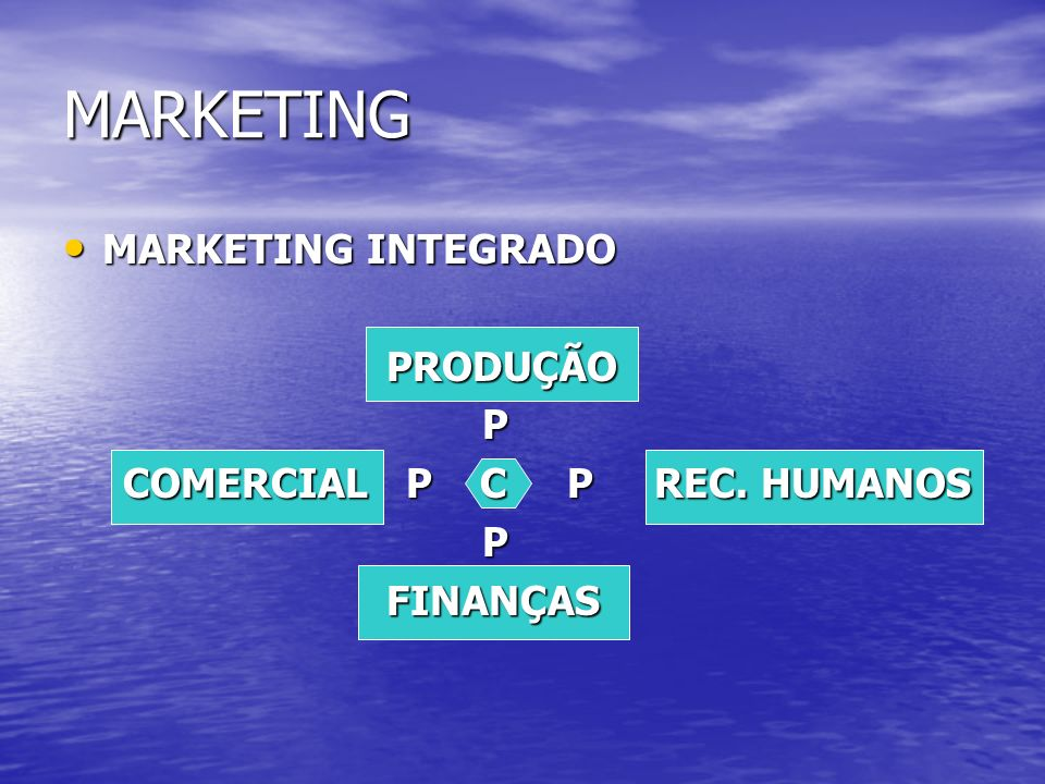 MARKETING MARKETING INTEGRADO PRODUÇÃO P COMERCIAL P C P REC. HUMANOS